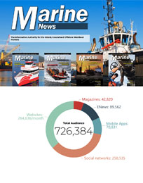 Marine News Media Kit
